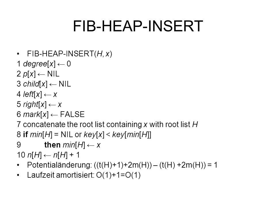 FIB-HEAP-INSERT FIB-HEAP-INSERT(H, x) 1 degree[x] ← 0 2 p[x] ← NIL